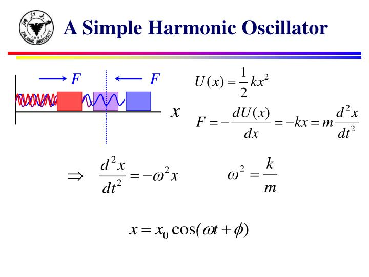 A Simple Harmonic Oscillator