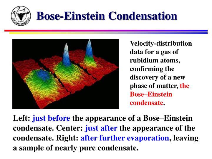 Bose-Einstein Condensation