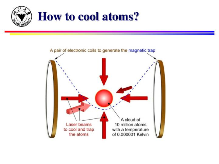 How to cool atoms?