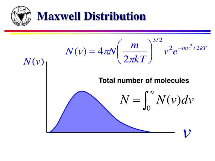 Maxwell Distribution