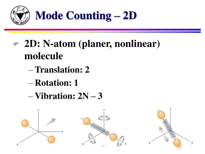 Mode Counting – 2D