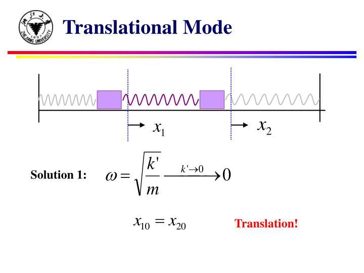 Translational Mode