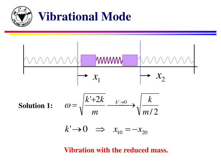 Vibrational Mode