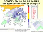 gowise district rainfall for had with zoom function shown on small panel
