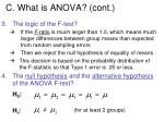 c what is anova cont2