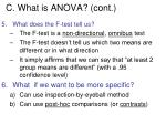 c what is anova cont3
