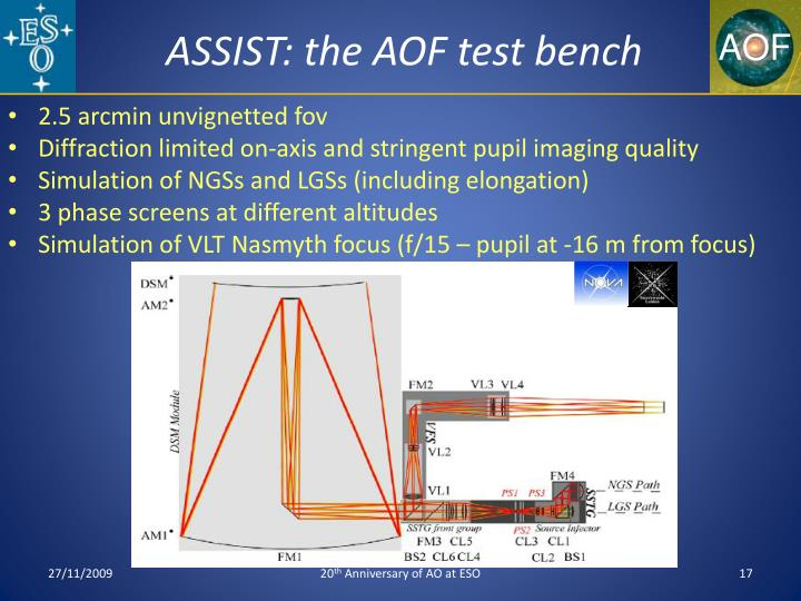 ASSIST: the AOF test bench