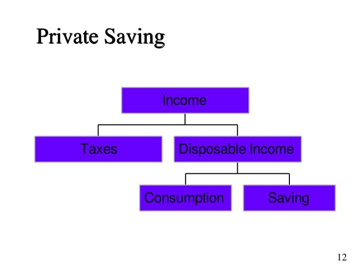 Private Saving
