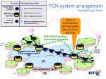 pcn system arrangement highlighting 2 flows