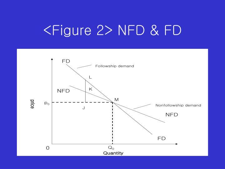 <Figure 2> NFD & FD