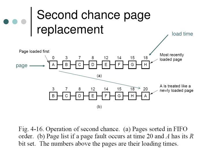 Second chance page replacement