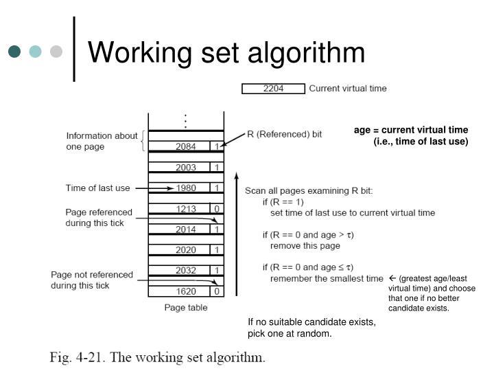 Working set algorithm