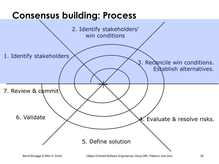 Consensus building: Process