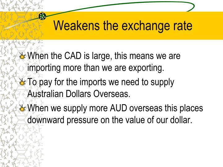 Weakens the exchange rate