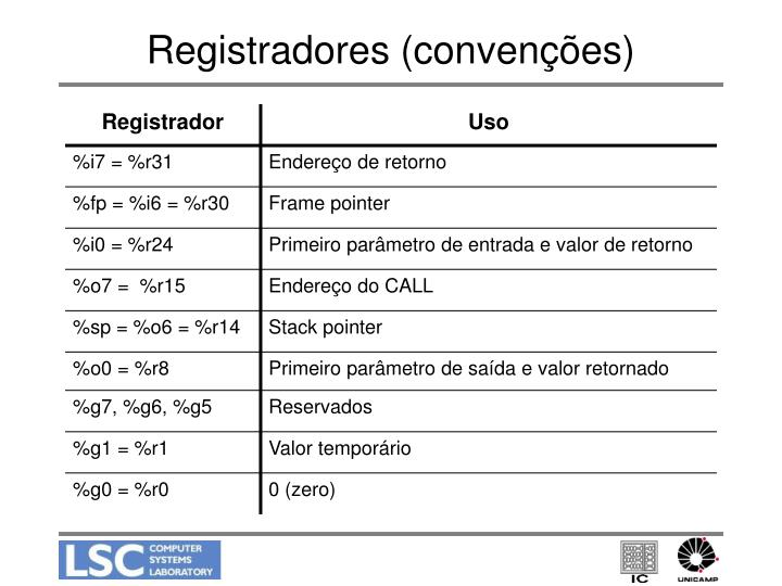 Registradores (convenções)