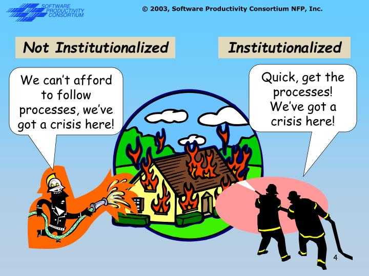 Not Institutionalized