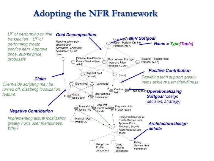 Adopting the NFR Framework