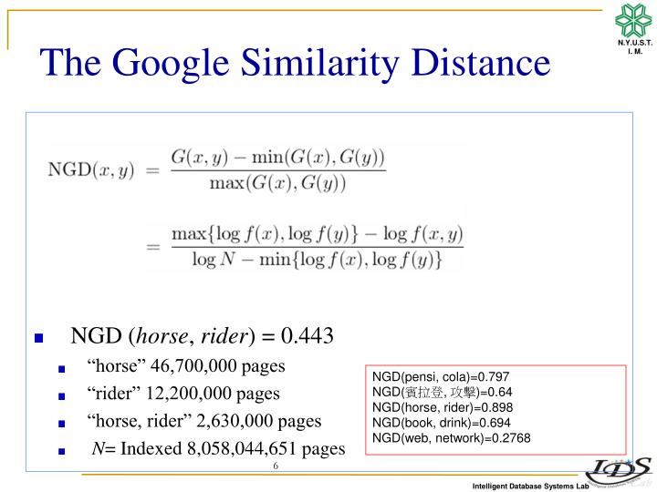 The Google Similarity Distance