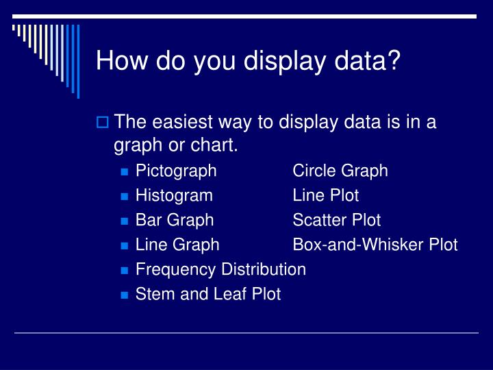 How do you display data?