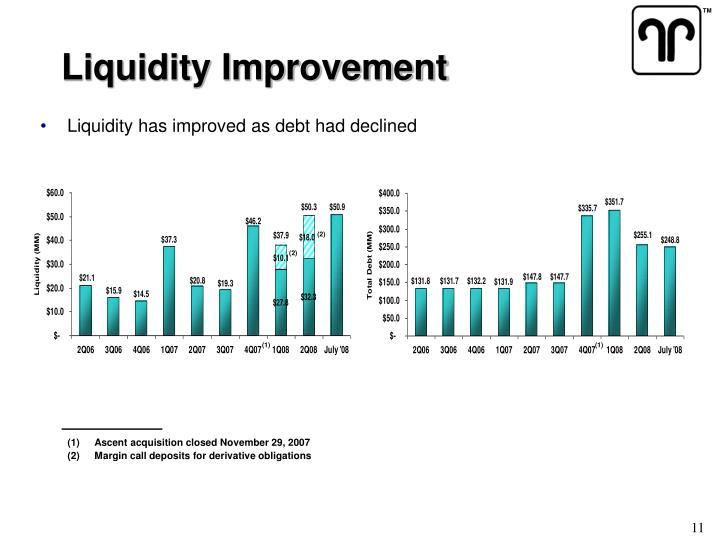 Liquidity Improvement
