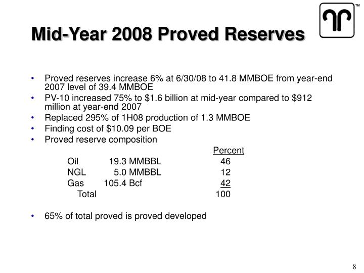 Mid-Year 2008 Proved Reserves