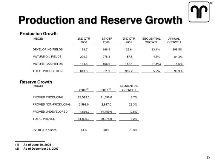 Production and Reserve Growth