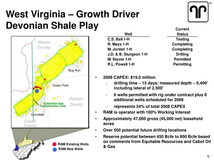 West Virginia – Growth Driver