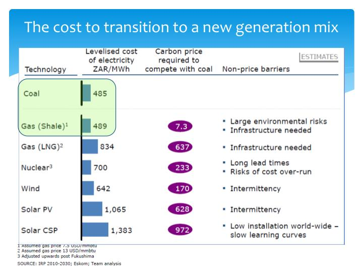 The cost to transition to a new generation mix