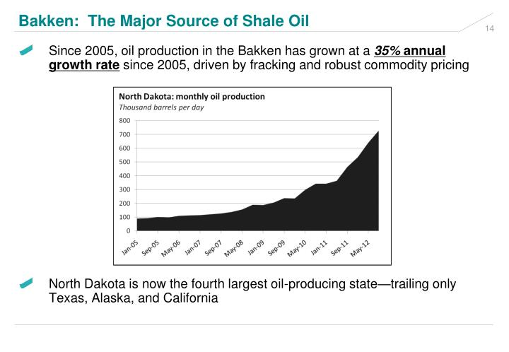 Bakken:  The Major Source of Shale Oil
