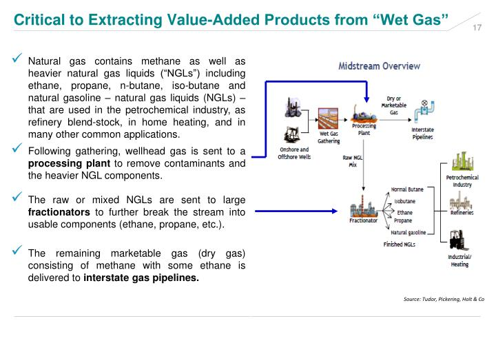 "Critical to Extracting Value-Added Products from ""Wet Gas"""