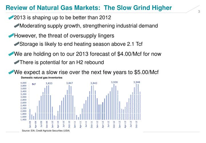 Review of Natural Gas Markets:  The Slow Grind Higher
