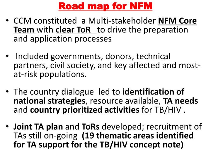 Road map for