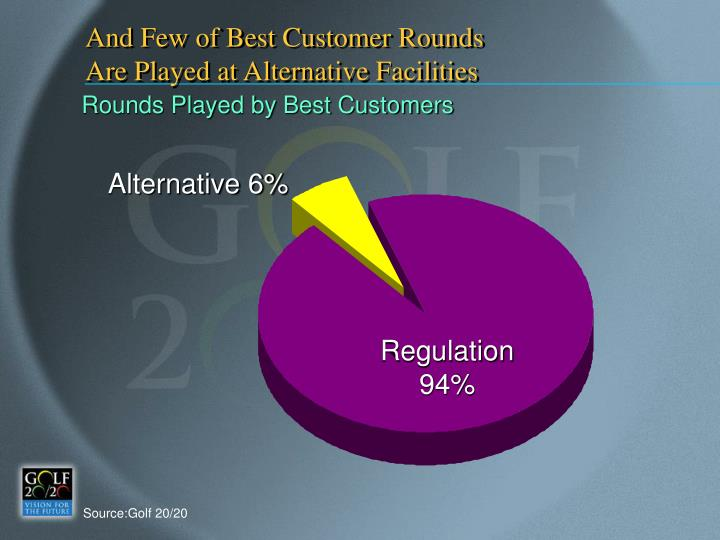 And Few of Best Customer Rounds