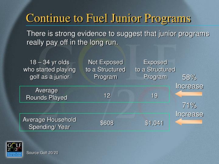 Continue to Fuel Junior Programs