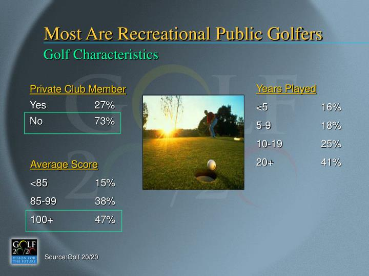 Most Are Recreational Public Golfers