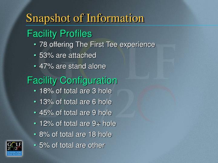 Facility Profiles