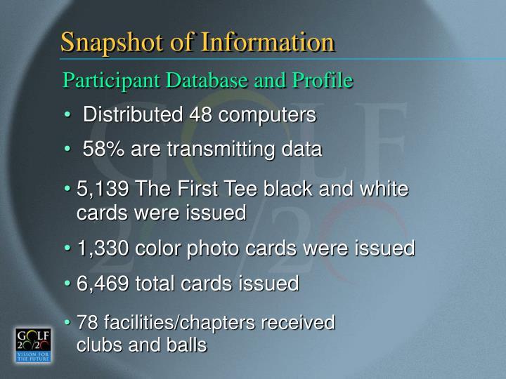 Snapshot of Information