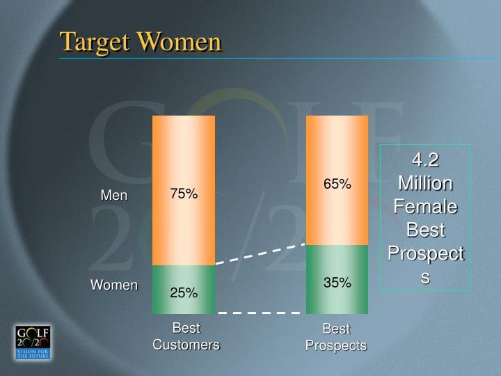 Target Women