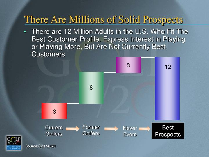There Are Millions of Solid Prospects