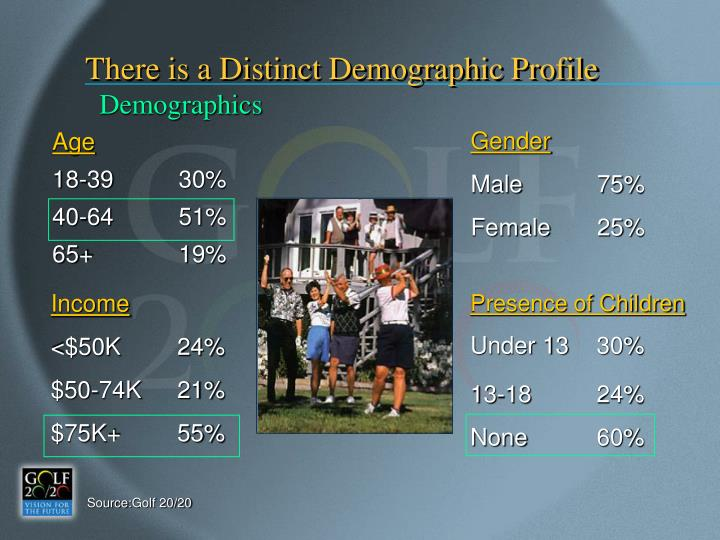 There is a Distinct Demographic Profile