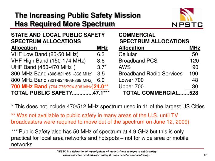 The Increasing Public Safety Mission
