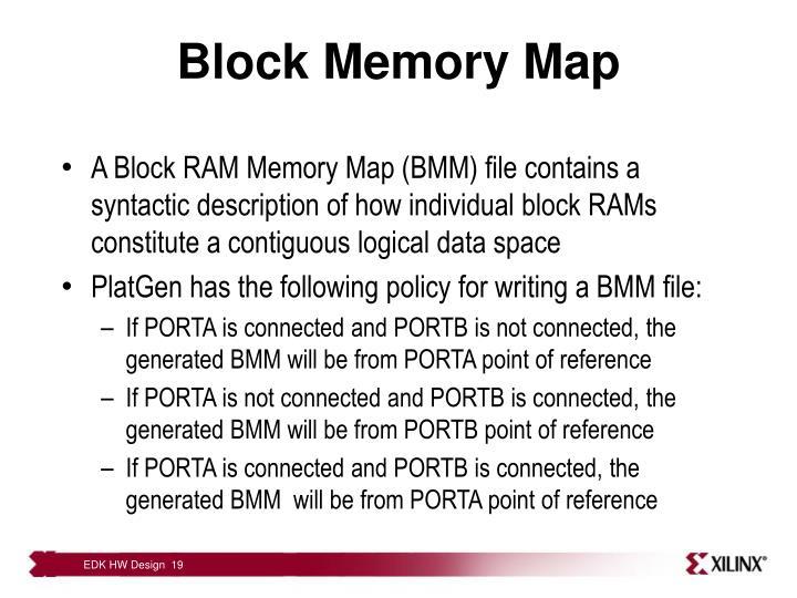 Block Memory Map