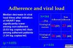 adherence and viral load