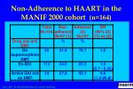 non adherence to haart in the manif 2000 cohort n 164
