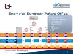 example european patent office