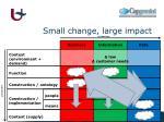 small change large impact