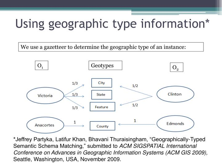 Using geographic type information*