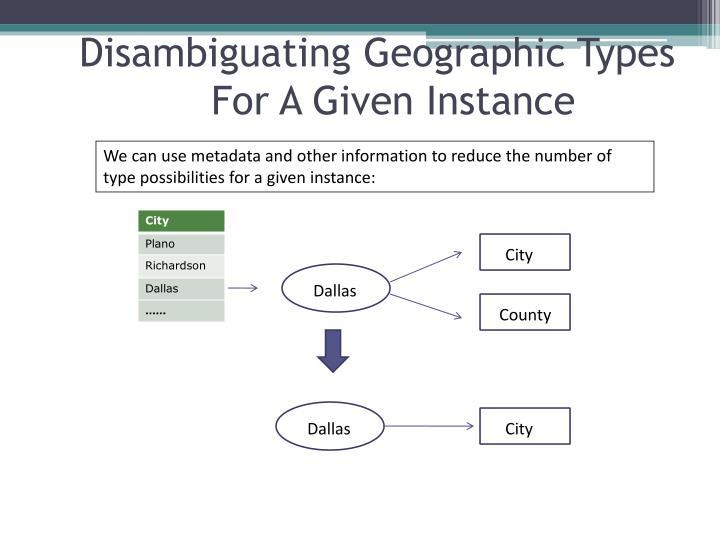 Disambiguating Geographic Types