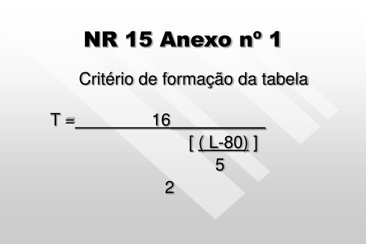 NR 15 Anexo nº 1