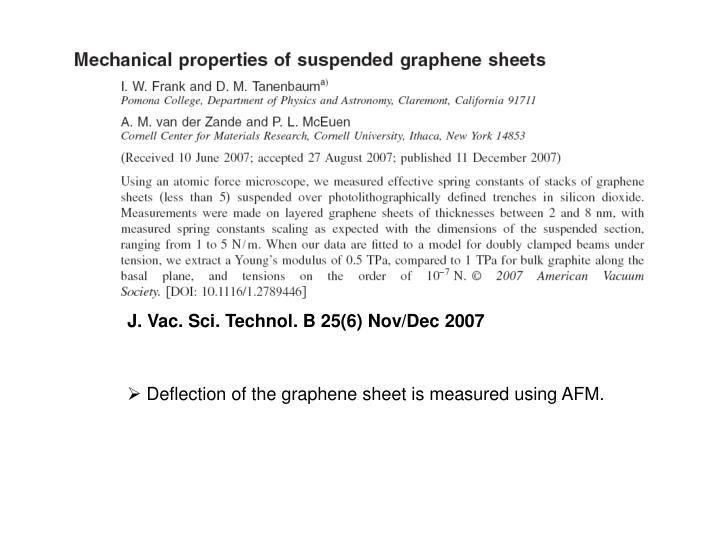 J. Vac. Sci. Technol. B 25(6) Nov/Dec 2007